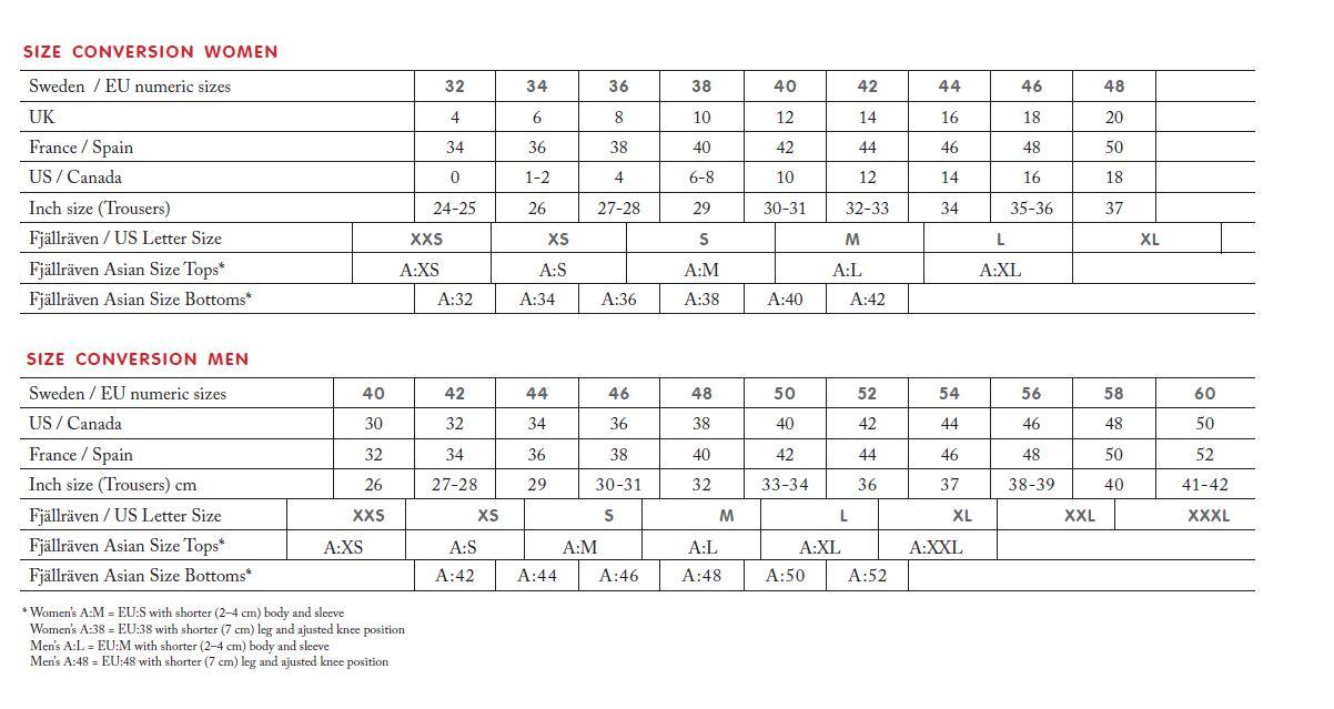 SKU: #8594284. Fjällräven Apparel Conversion Chart