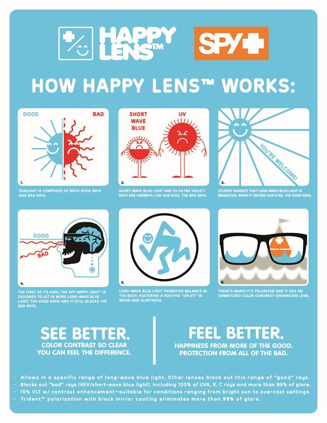 spy sunglasses i3bc  Click here to see how Happy Lens Technology works